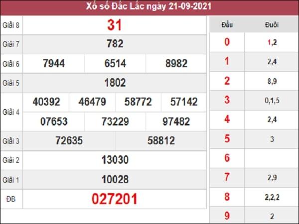 Phân tích KQXSDLK 28-09-2021